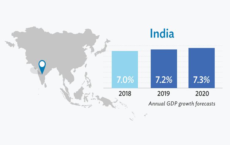 Bangladesh has emerged as fastest growing economy among 45